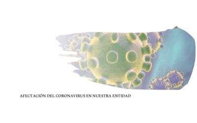 Comunicado sobre la situación relativa al coronavirus y vías de atención, ante las medidas de prevención por COVID-19